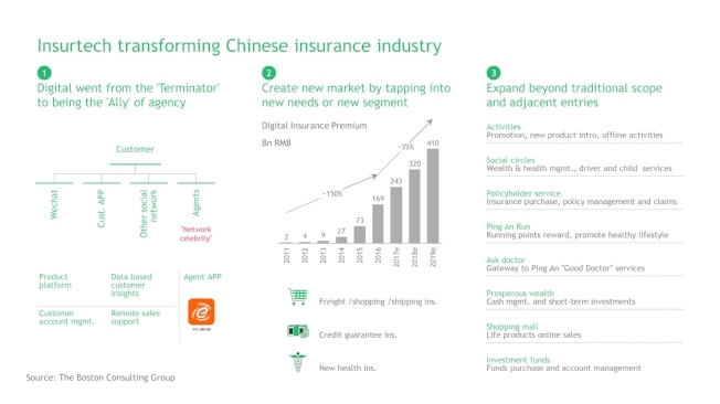Chinese insurance market infografic-3-102860-edited