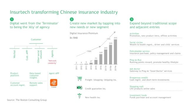 Chinese insurance market infografic-3-102860-edited