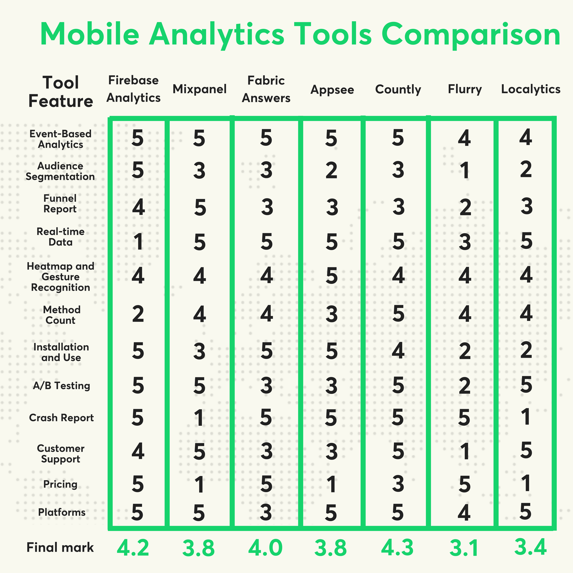 Mobile Analytics Tools Comparison 1 (1).png