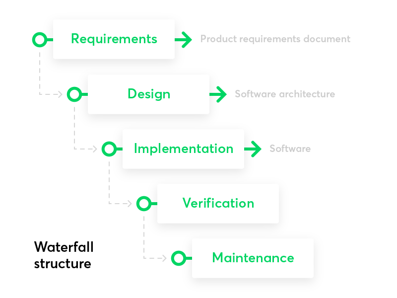 agile_waterfall-02.png