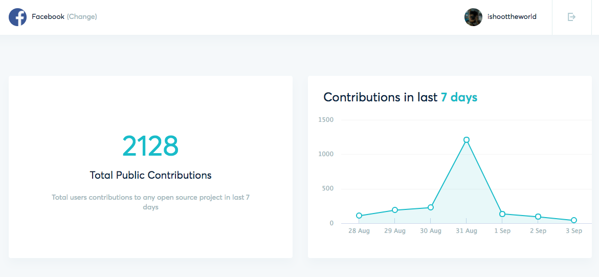 facebook contributions.png