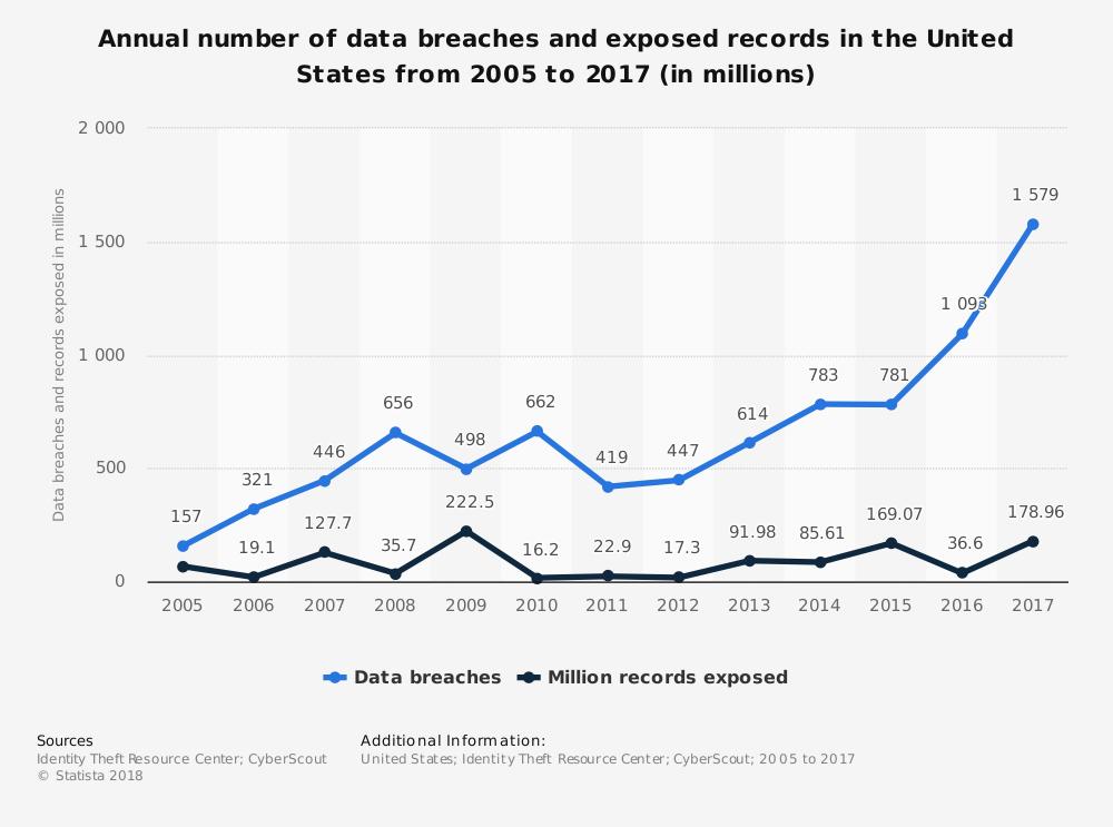 anonymeinterview graf 1