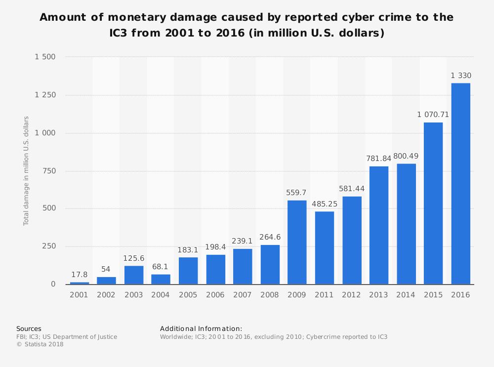 anonymeinterview graf 4