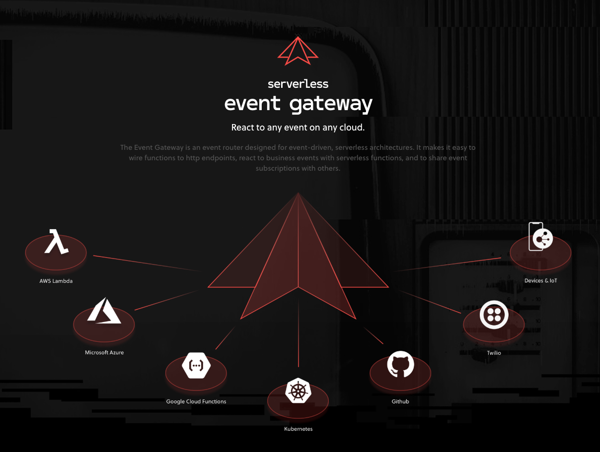 serverless event gateway